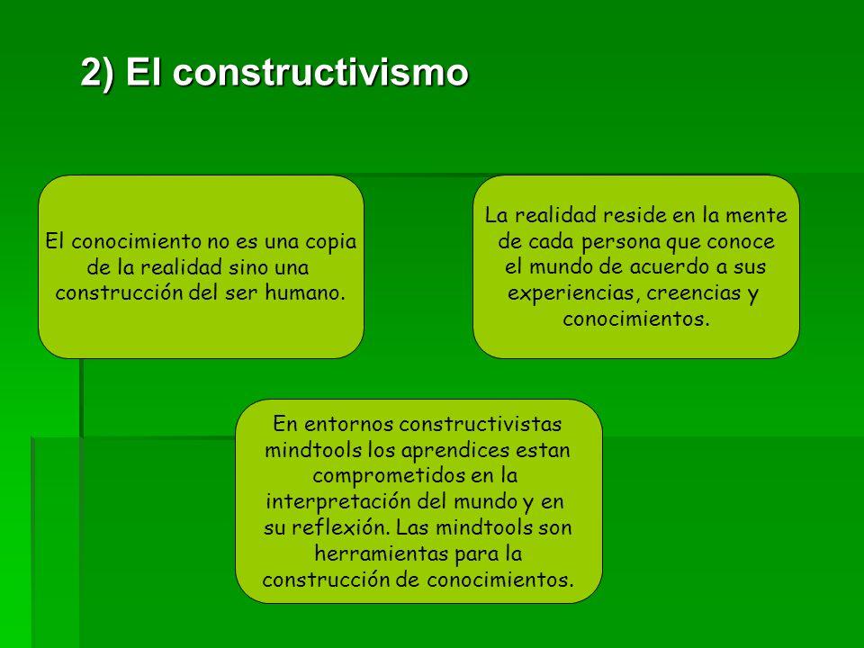 2) El constructivismo El conocimiento no es una copia