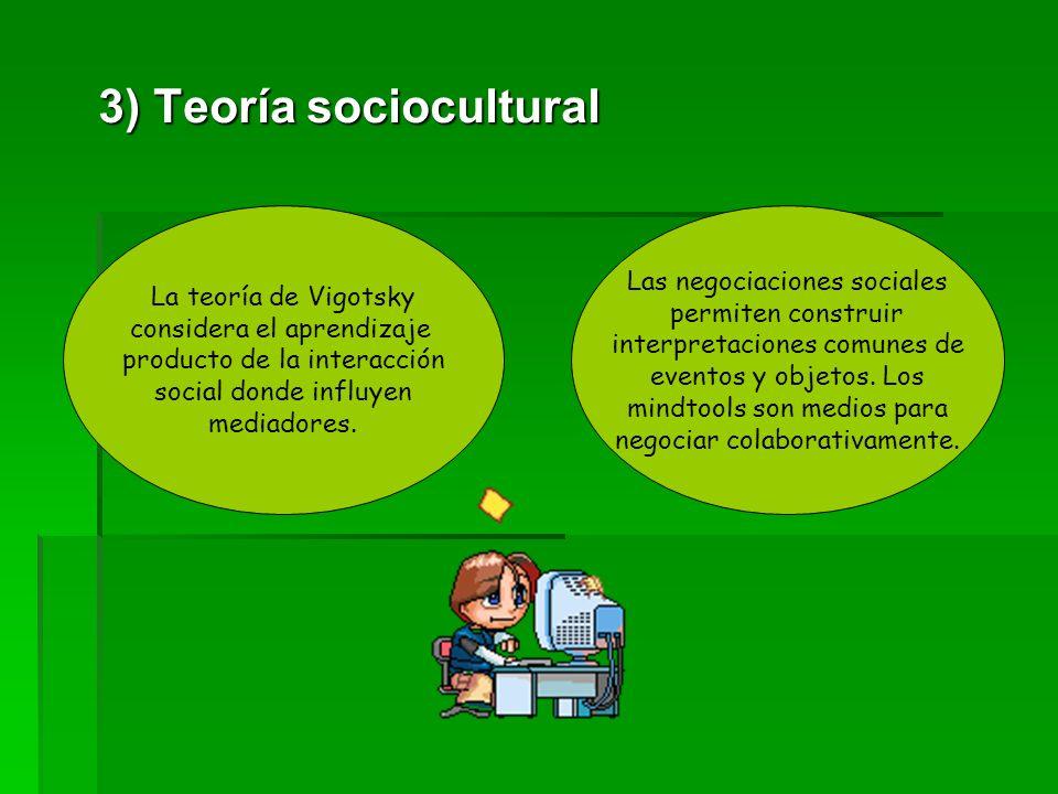 3) Teoría sociocultural