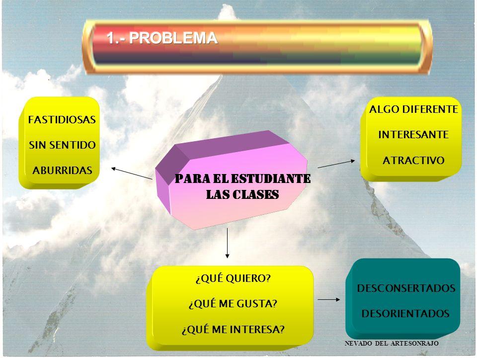 1.- PROBLEMA PARA EL ESTUDIANTE LAS CLASES ALGO DIFERENTE FASTIDIOSAS