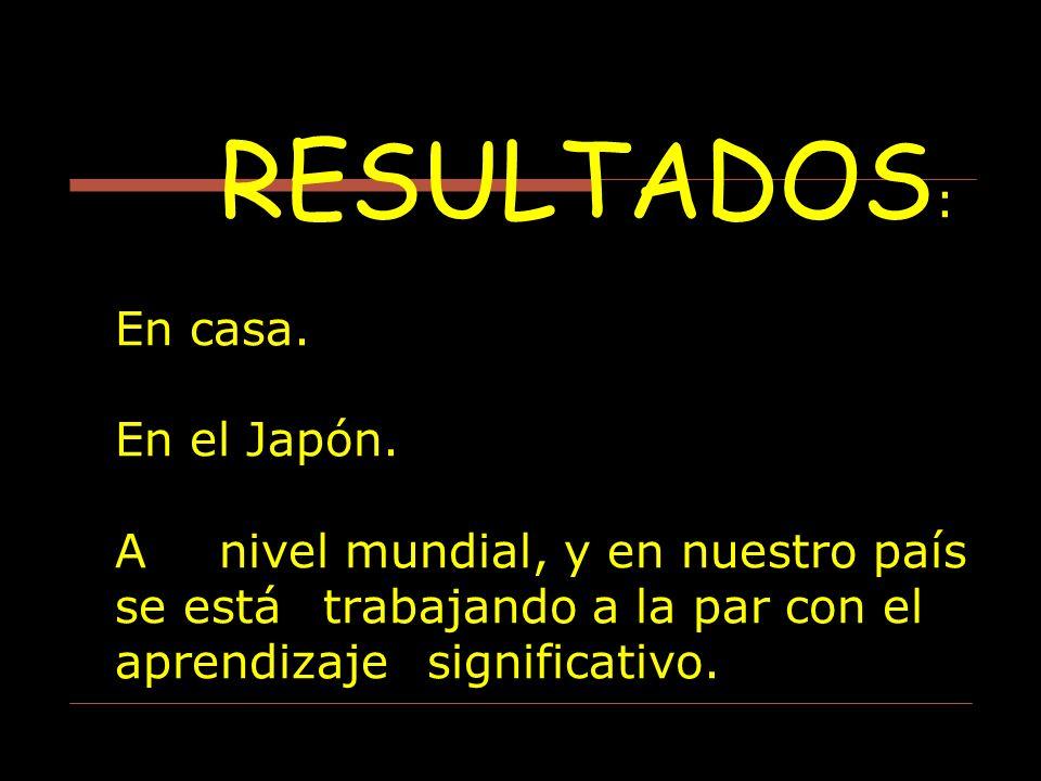 RESULTADOS:. En casa. En el Japón. A. nivel mundial, y en nuestro país