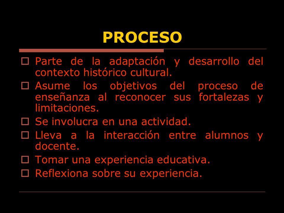 PROCESO Parte de la adaptación y desarrollo del contexto histórico cultural.