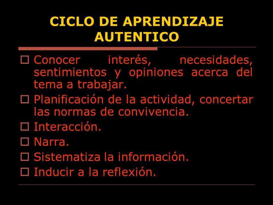 CICLO DE APRENDIZAJE AUTENTICO