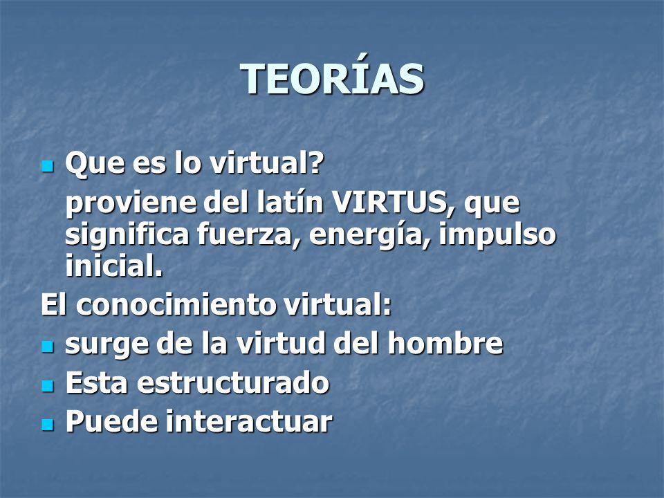 TEORÍAS Que es lo virtual