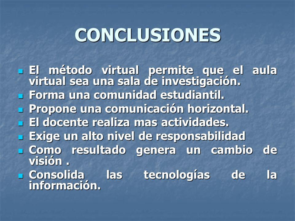 CONCLUSIONES El método virtual permite que el aula virtual sea una sala de investigación. Forma una comunidad estudiantil.
