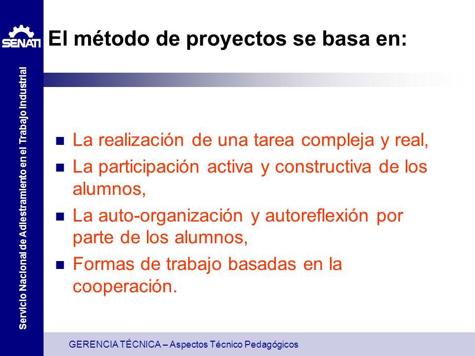 El método de proyectos se basa en: