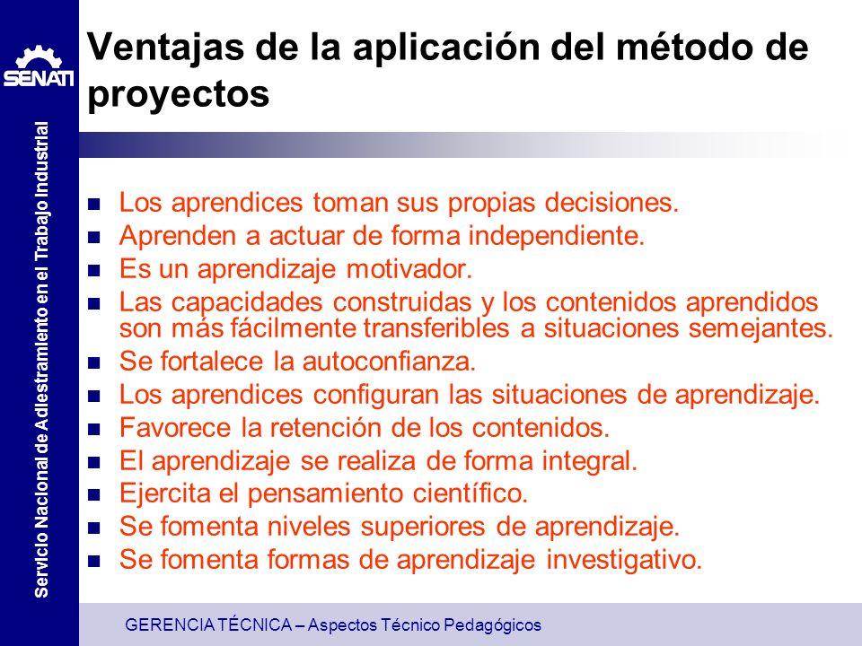 Ventajas de la aplicación del método de proyectos
