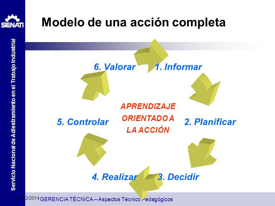 Modelo de una acción completa