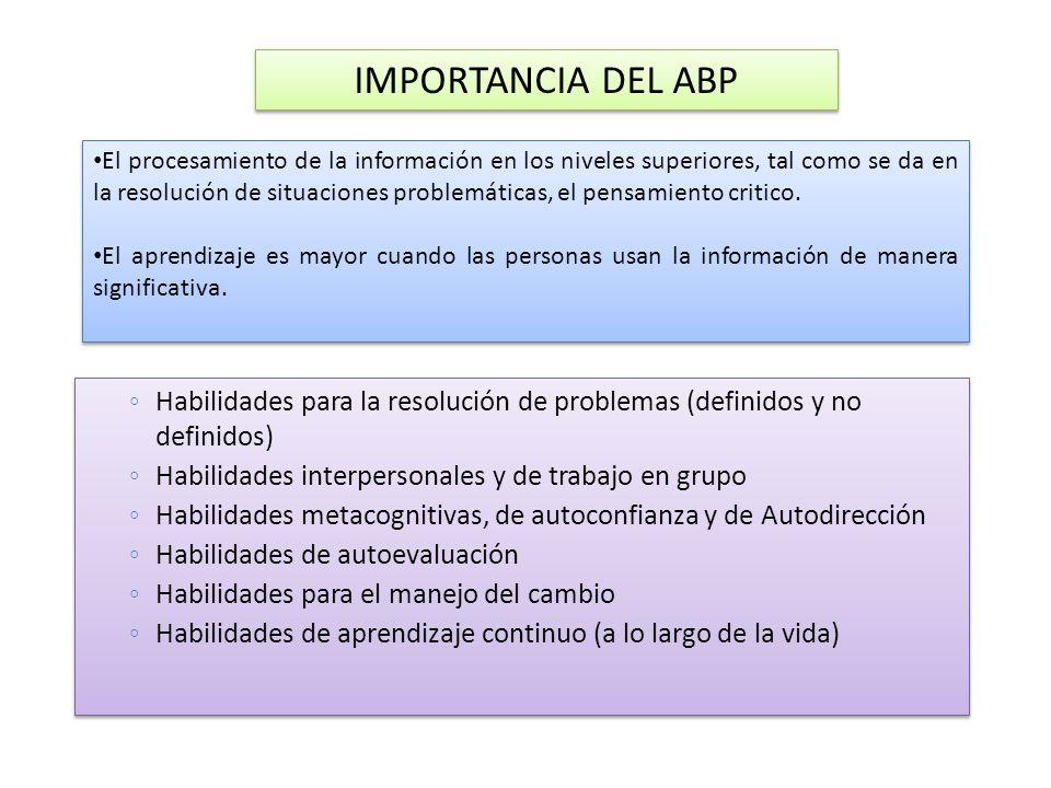IMPORTANCIA DEL ABP