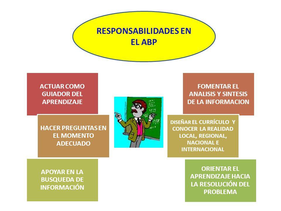 RESPONSABILIDADES EN EL ABP