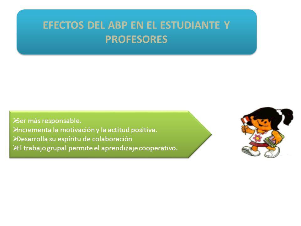 EFECTOS DEL ABP EN EL ESTUDIANTE Y PROFESORES