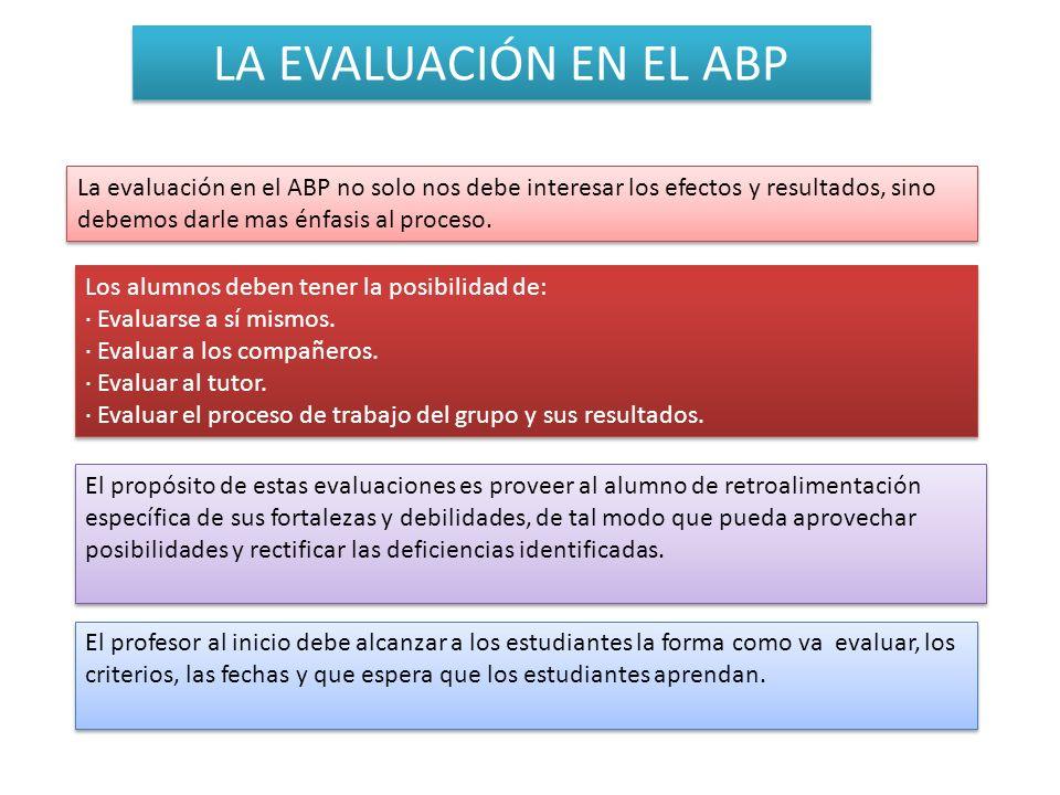LA EVALUACIÓN EN EL ABP La evaluación en el ABP no solo nos debe interesar los efectos y resultados, sino debemos darle mas énfasis al proceso.