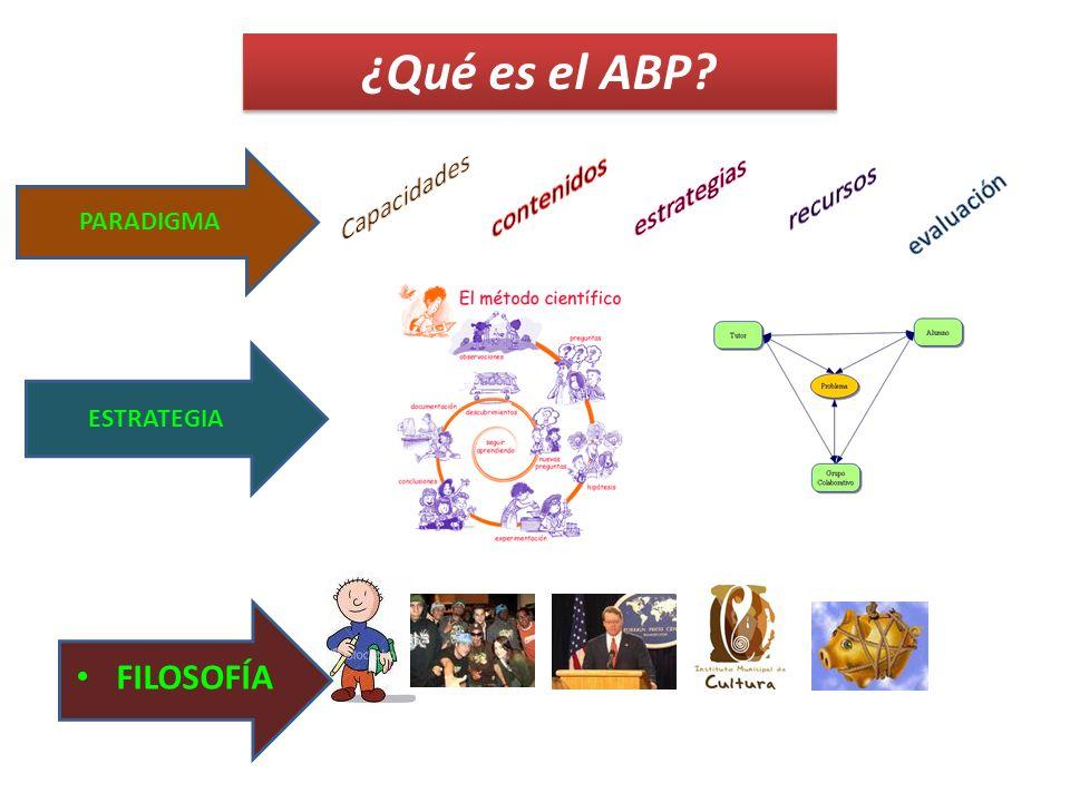 ¿Qué es el ABP FILOSOFÍA Capacidades contenidos estrategias recursos