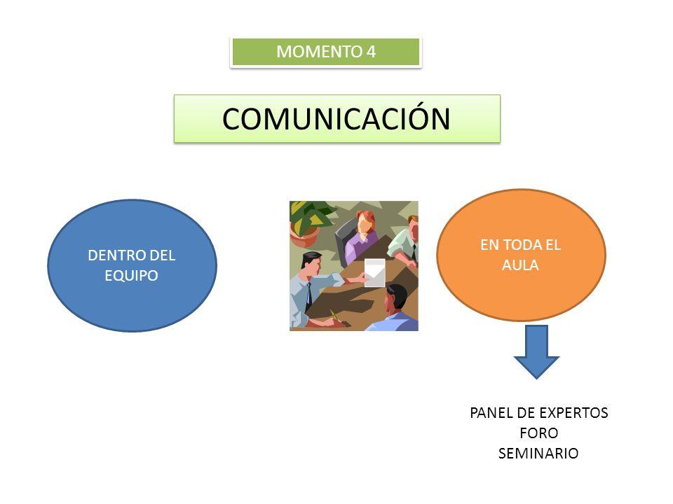 COMUNICACIÓN MOMENTO 4 EN TODA EL AULA DENTRO DEL EQUIPO