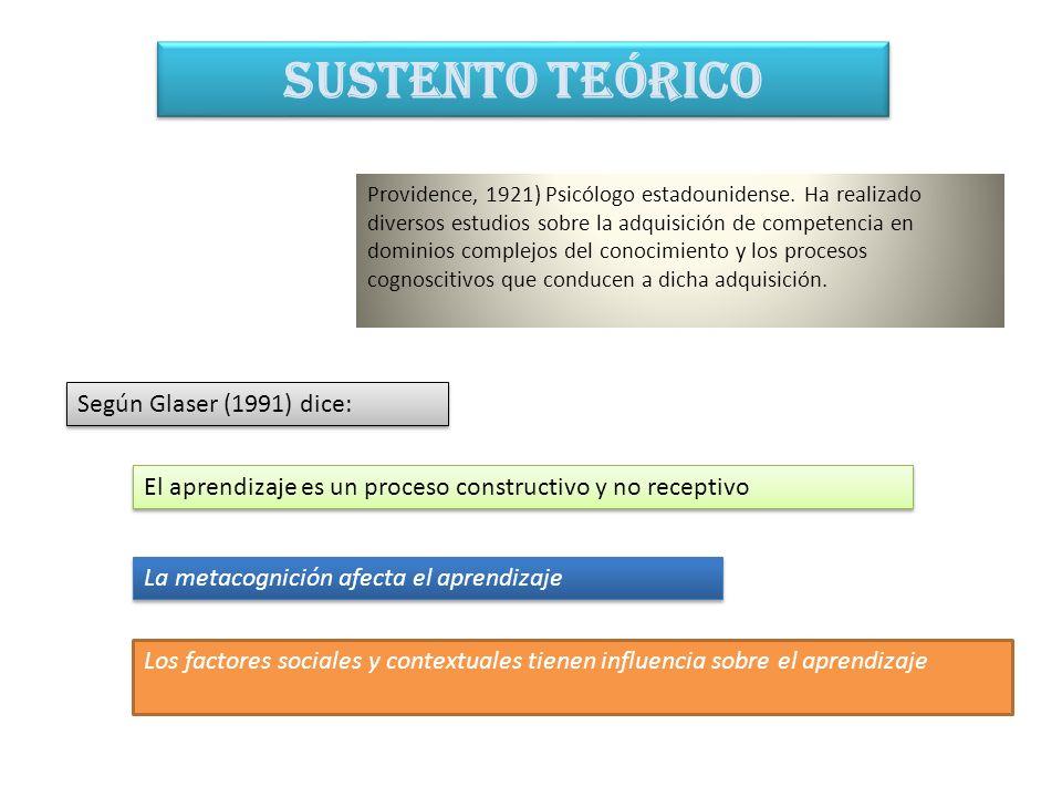 SUSTENTO TEÓRICO Según Glaser (1991) dice: