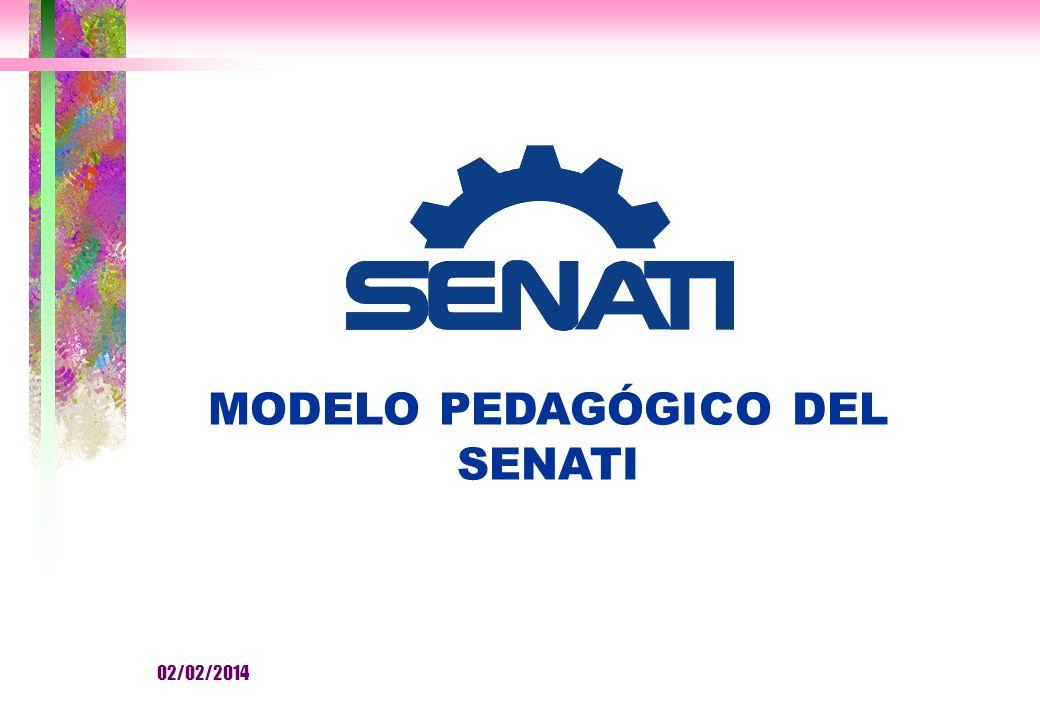 MODELO PEDAGÓGICO DEL SENATI