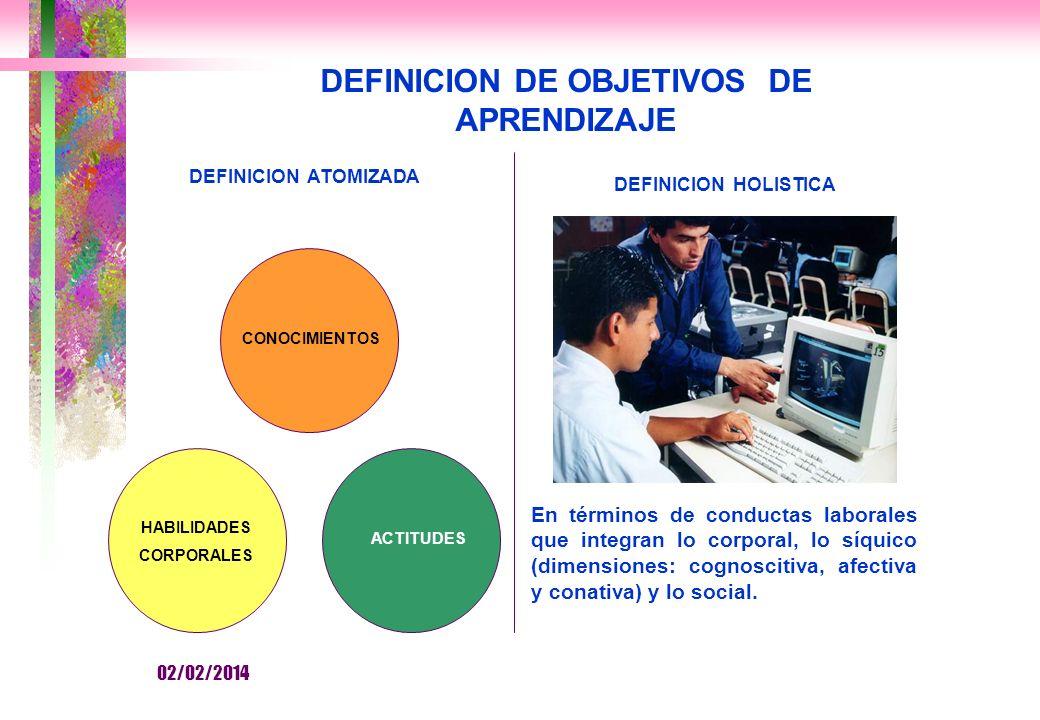 DEFINICION DE OBJETIVOS DE APRENDIZAJE