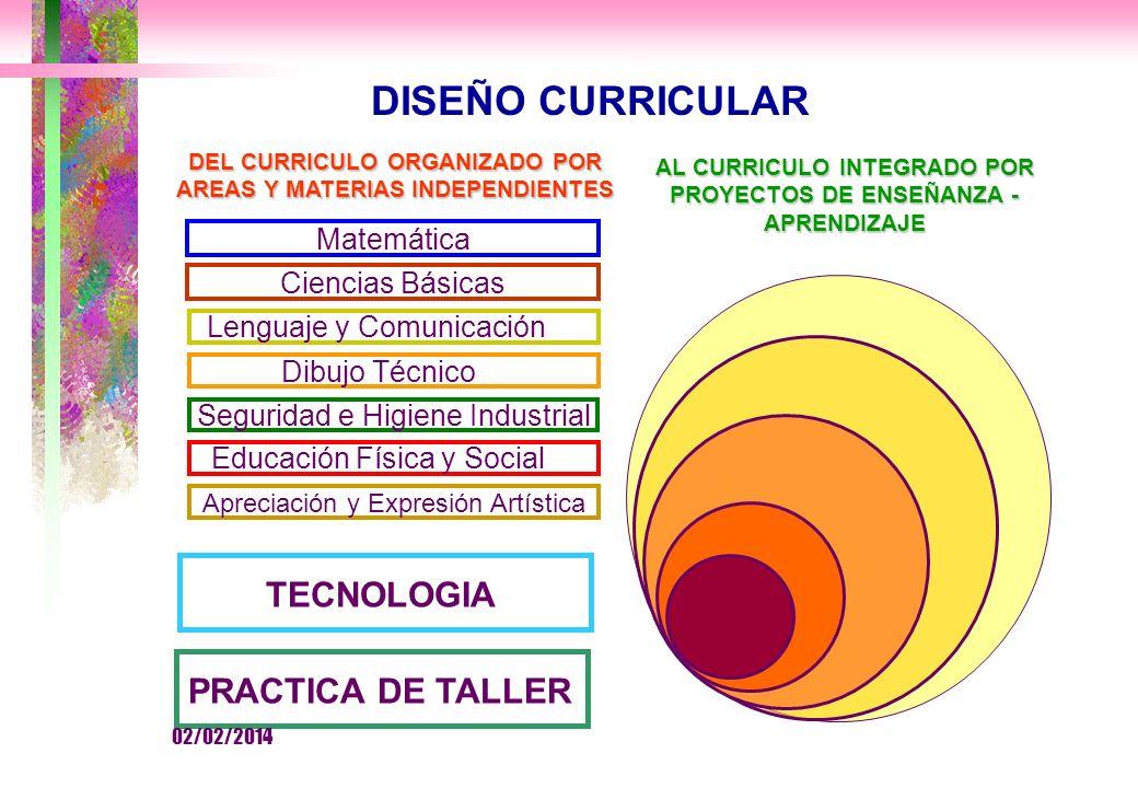DISEÑO CURRICULAR TECNOLOGIA PRACTICA DE TALLER Matemática