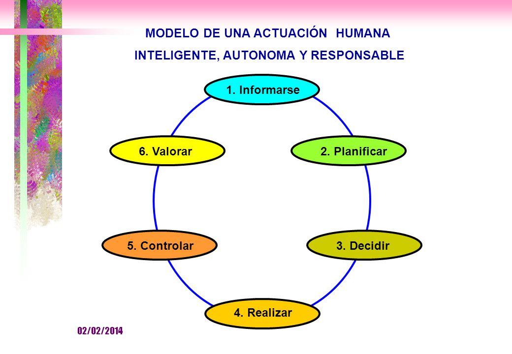 MODELO DE UNA ACTUACIÓN HUMANA INTELIGENTE, AUTONOMA Y RESPONSABLE