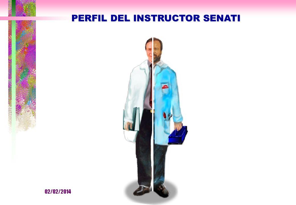 PERFIL DEL INSTRUCTOR SENATI
