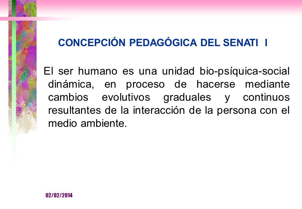 CONCEPCIÓN PEDAGÓGICA DEL SENATI I
