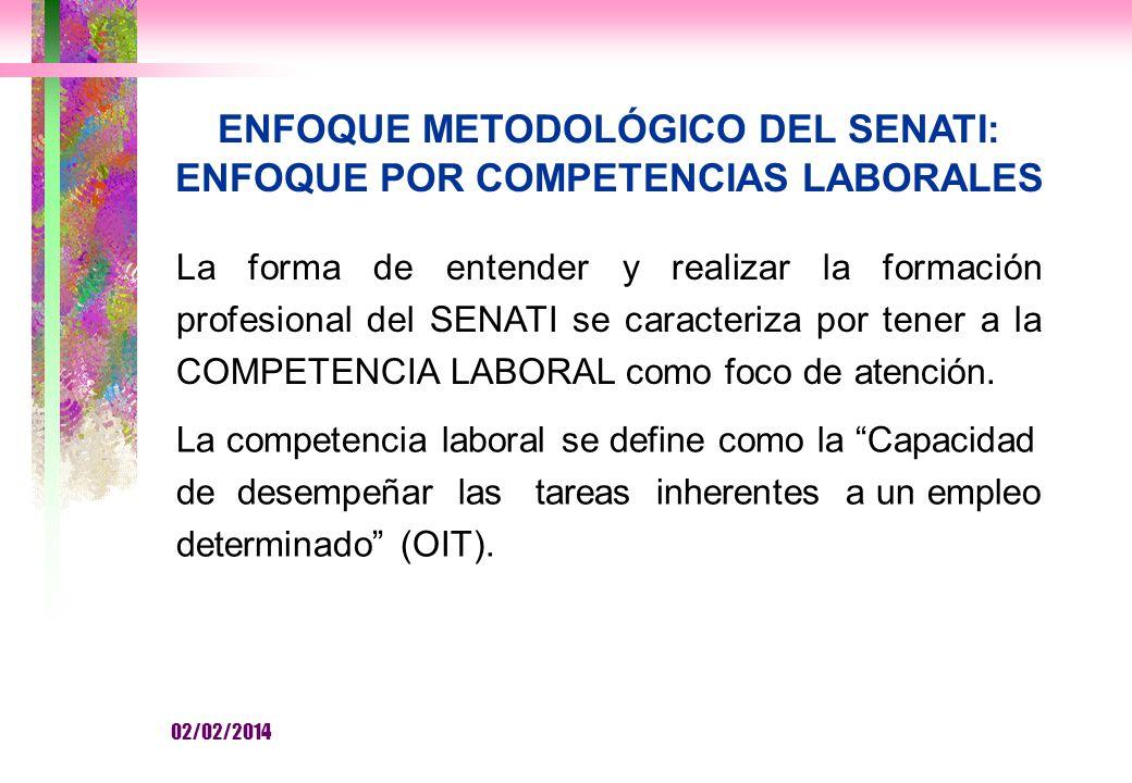 ENFOQUE METODOLÓGICO DEL SENATI: ENFOQUE POR COMPETENCIAS LABORALES