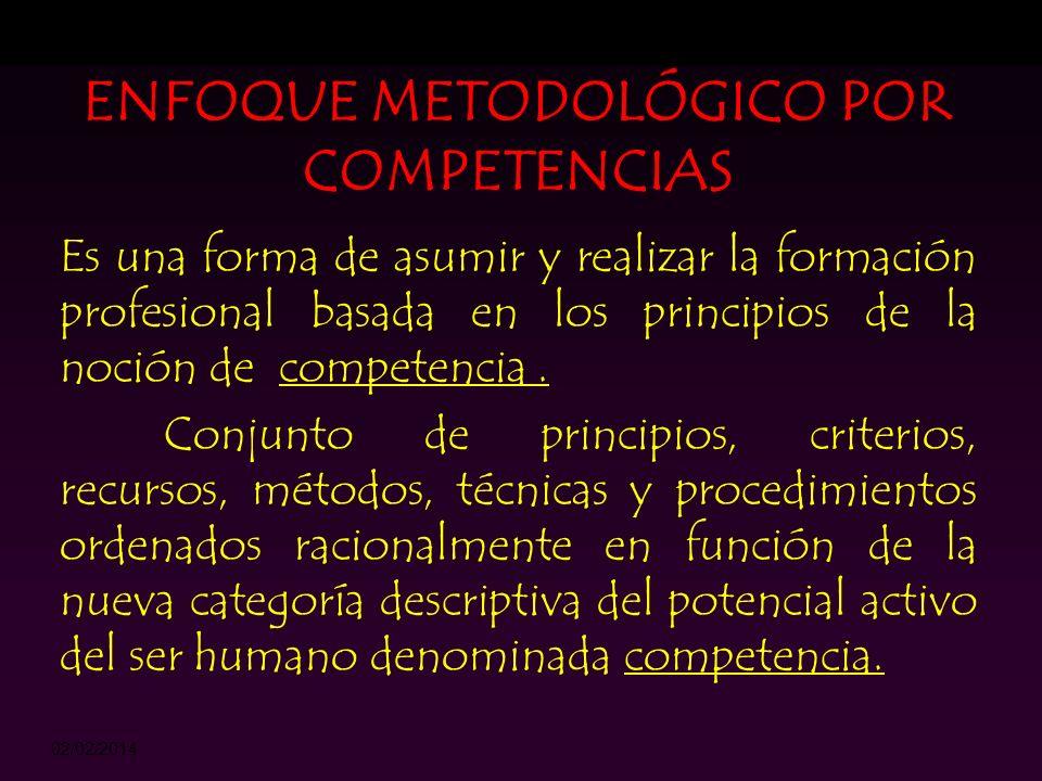 ENFOQUE METODOLÓGICO POR COMPETENCIAS