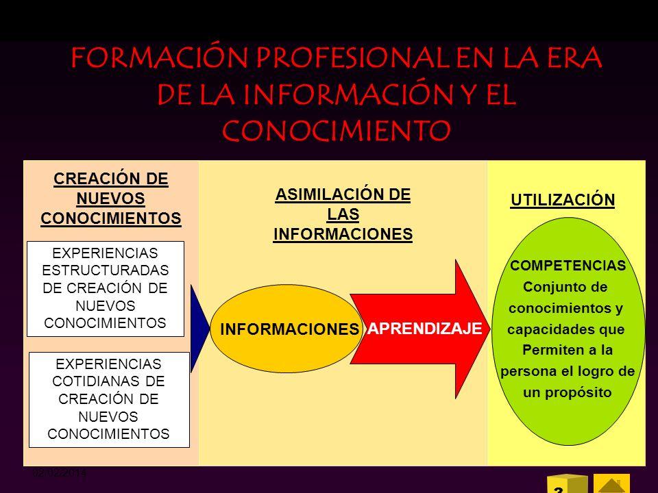 FORMACIÓN PROFESIONAL EN LA ERA DE LA INFORMACIÓN Y EL CONOCIMIENTO