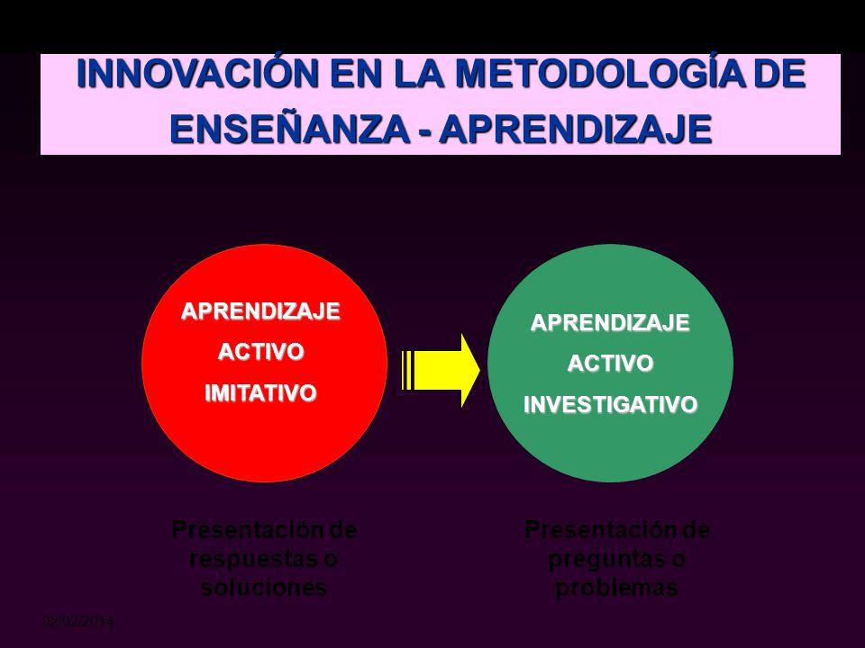 INNOVACIÓN EN LA METODOLOGÍA DE ENSEÑANZA - APRENDIZAJE