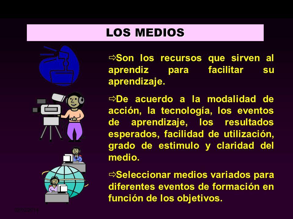 LOS MEDIOS Son los recursos que sirven al aprendiz para facilitar su aprendizaje.
