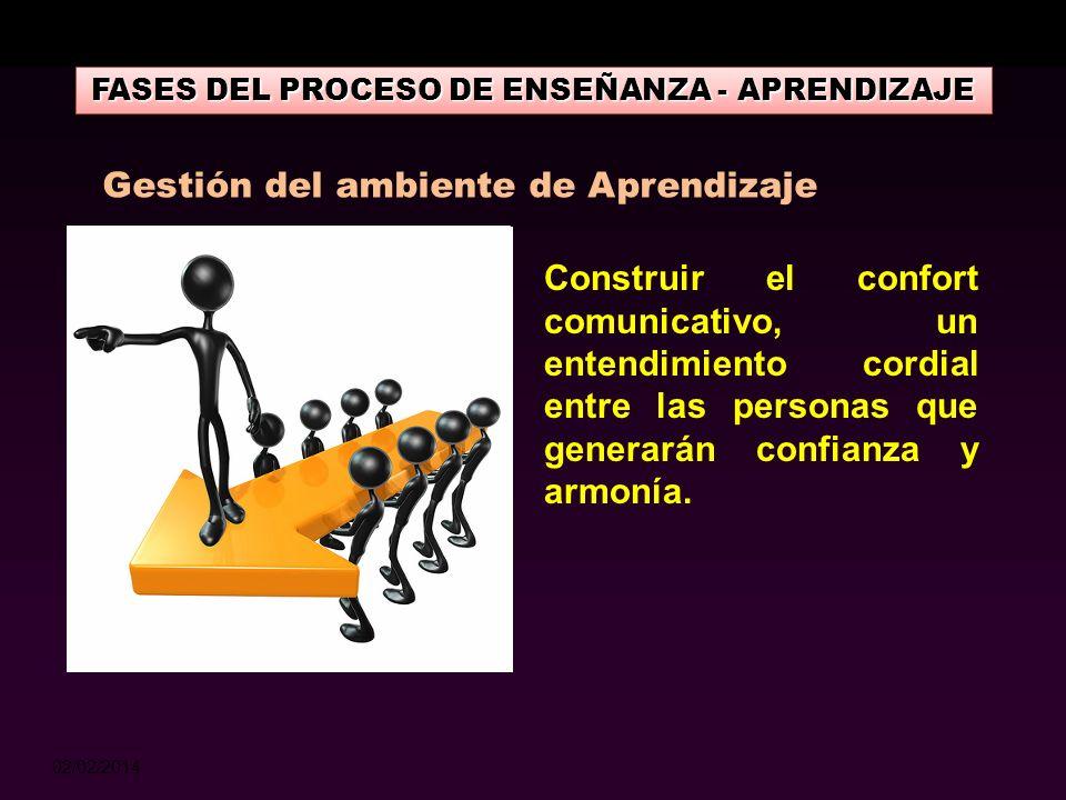FASES DEL PROCESO DE ENSEÑANZA - APRENDIZAJE