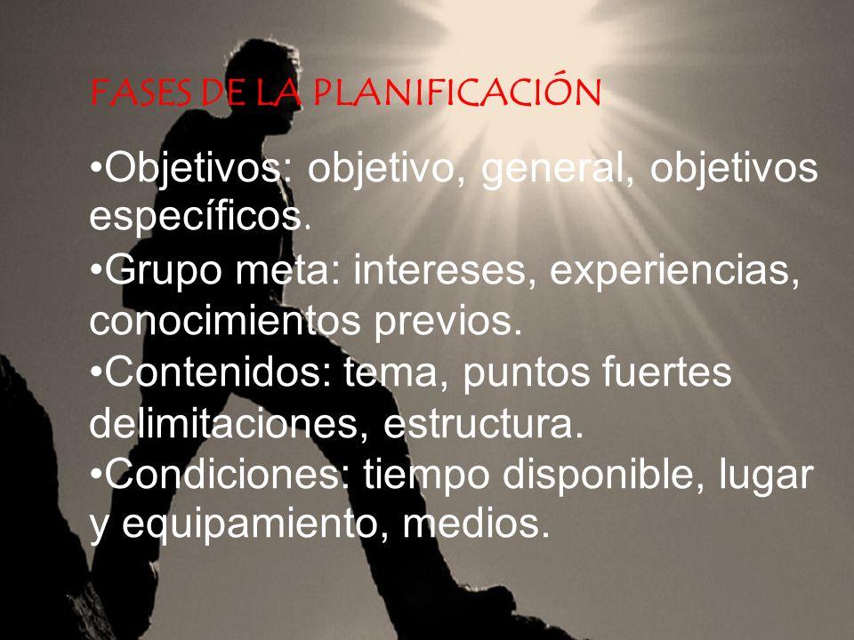 Objetivos: objetivo, general, objetivos específicos.