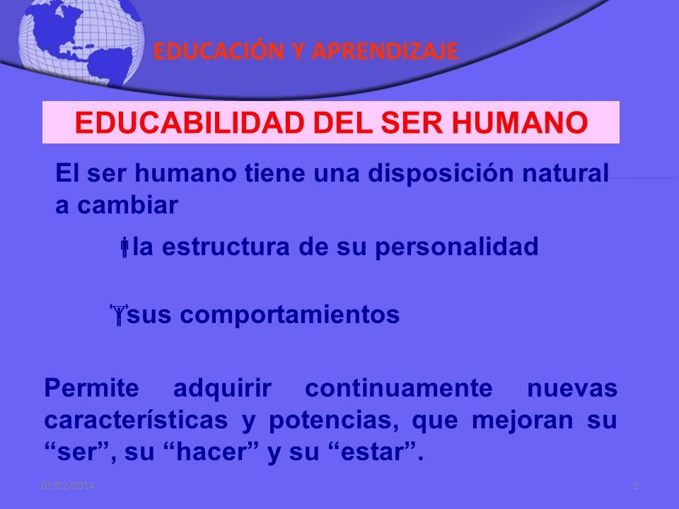 EDUCACIÓN Y APRENDIZAJE