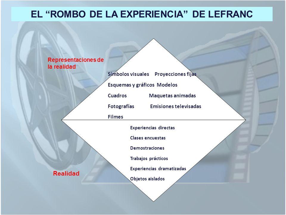 EL ROMBO DE LA EXPERIENCIA DE LEFRANC