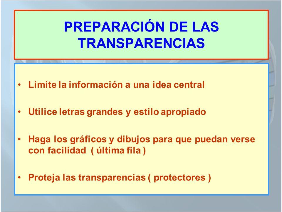 PREPARACIÓN DE LAS TRANSPARENCIAS