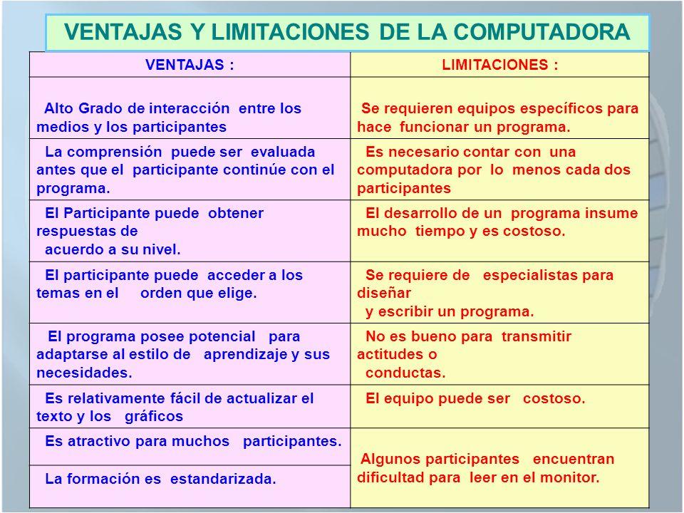 VENTAJAS Y LIMITACIONES DE LA COMPUTADORA
