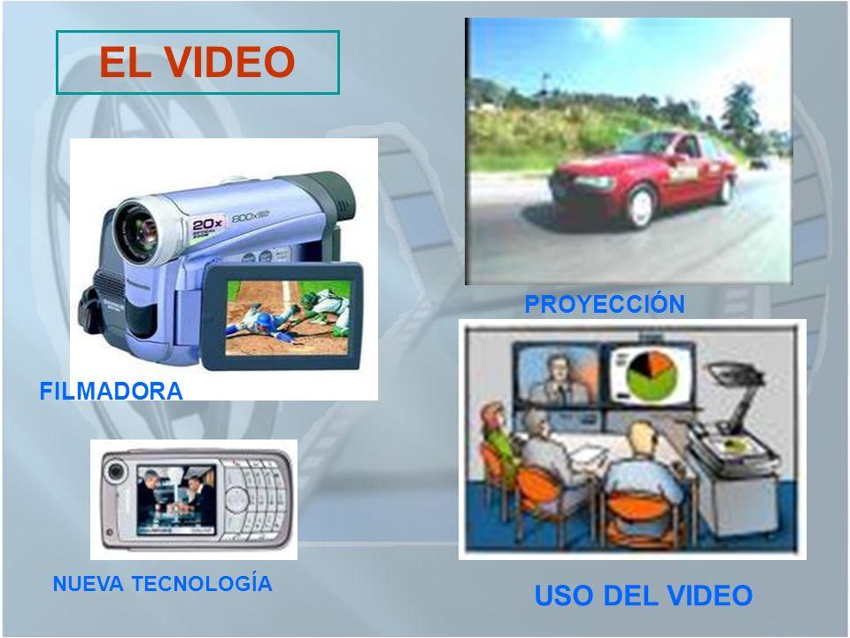 EL VIDEO PROYECCIÓN FILMADORA NUEVA TECNOLOGÍA USO DEL VIDEO