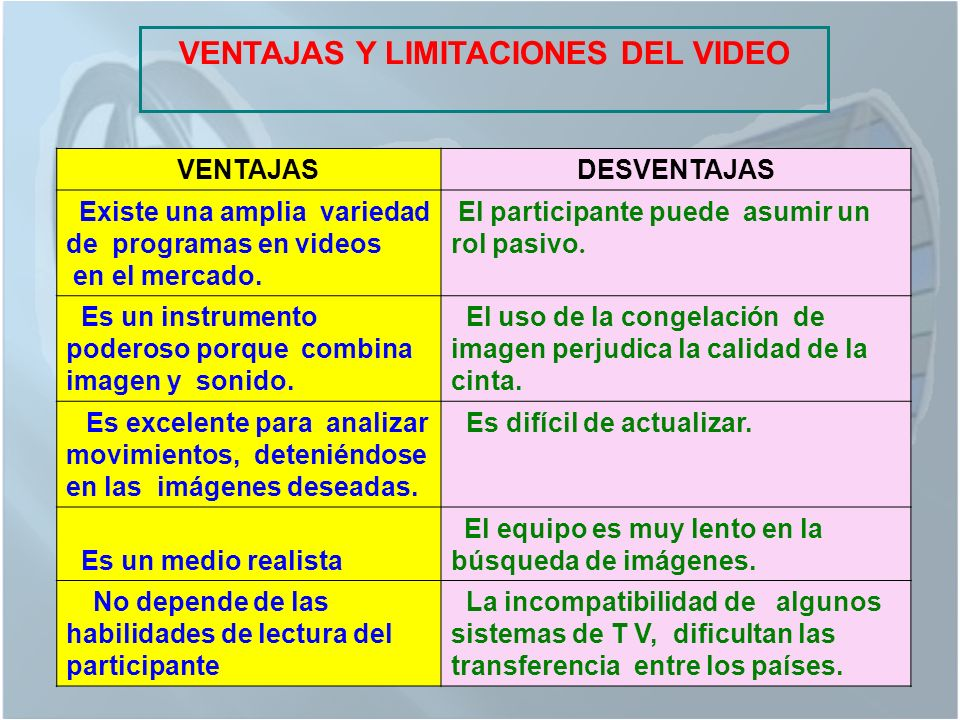 VENTAJAS Y LIMITACIONES DEL VIDEO