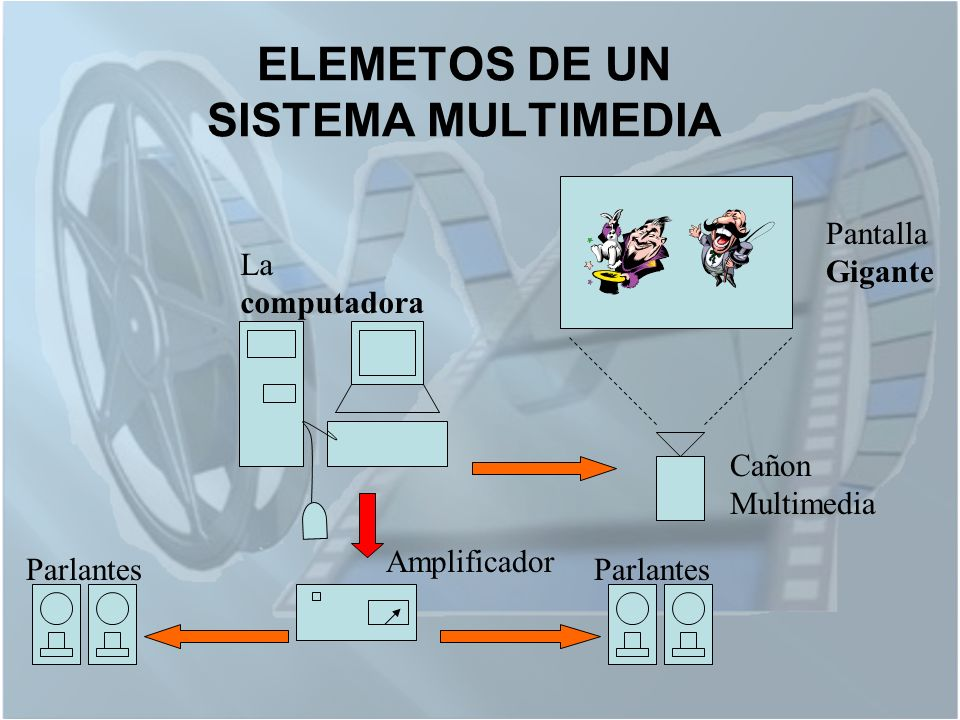 ELEMETOS DE UN SISTEMA MULTIMEDIA