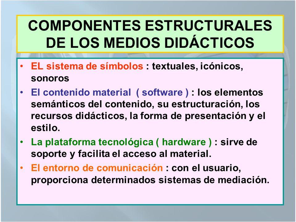 COMPONENTES ESTRUCTURALES DE LOS MEDIOS DIDÁCTICOS