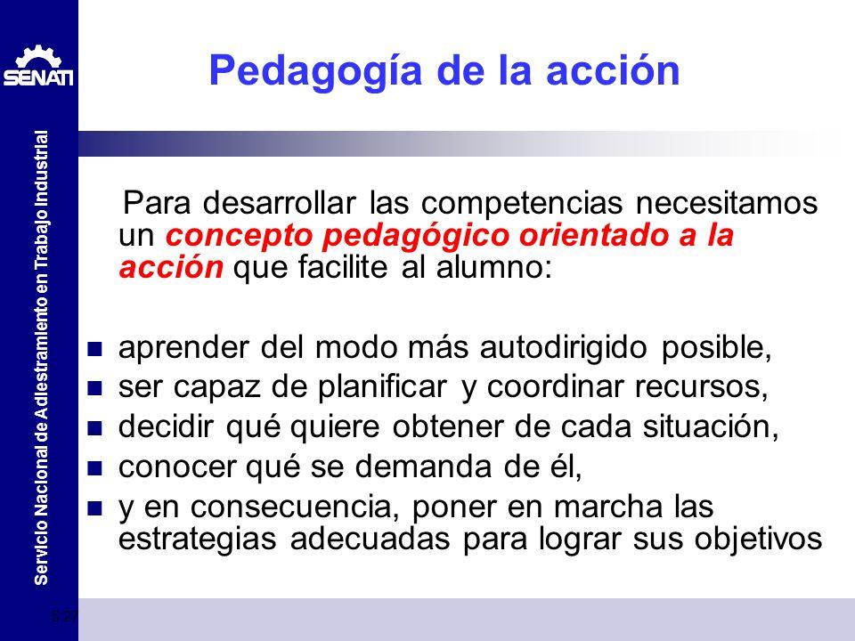 Pedagogía de la acción Para desarrollar las competencias necesitamos un concepto pedagógico orientado a la acción que facilite al alumno: