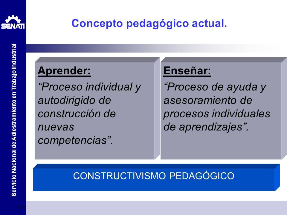 Concepto pedagógico actual.