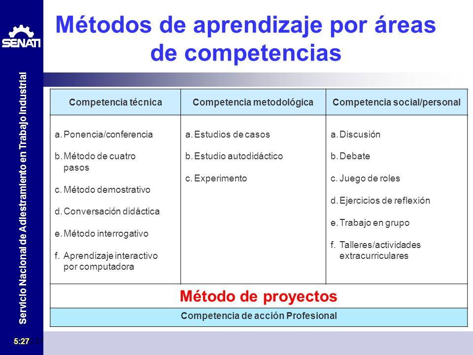 Métodos de aprendizaje por áreas de competencias