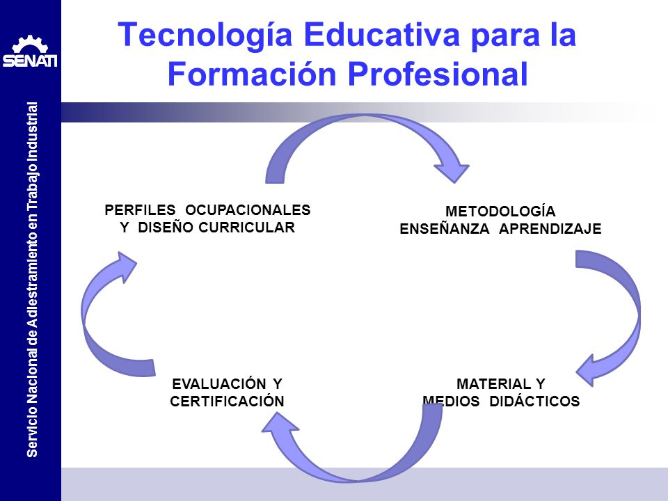 Tecnología Educativa para la Formación Profesional