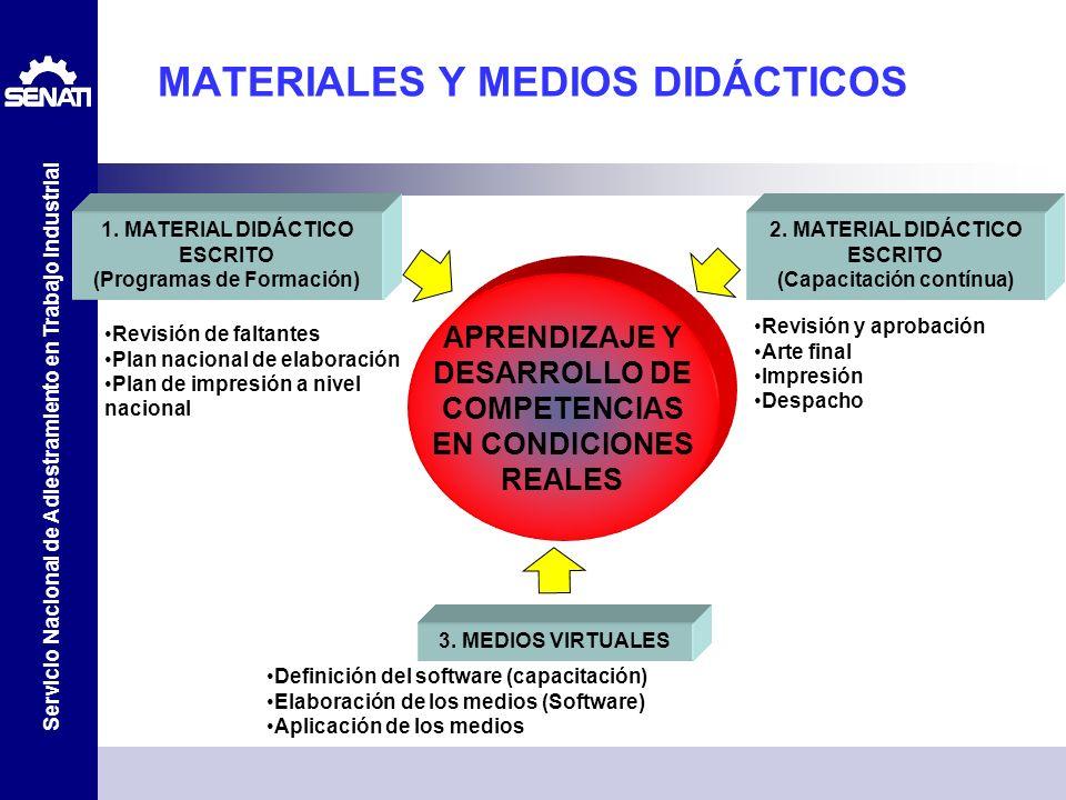 MATERIALES Y MEDIOS DIDÁCTICOS