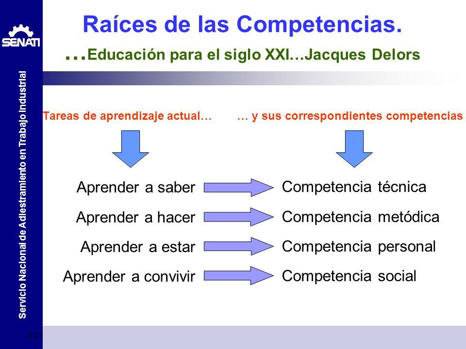 Raíces de las Competencias. …Educación para el siglo XXI…Jacques Delors