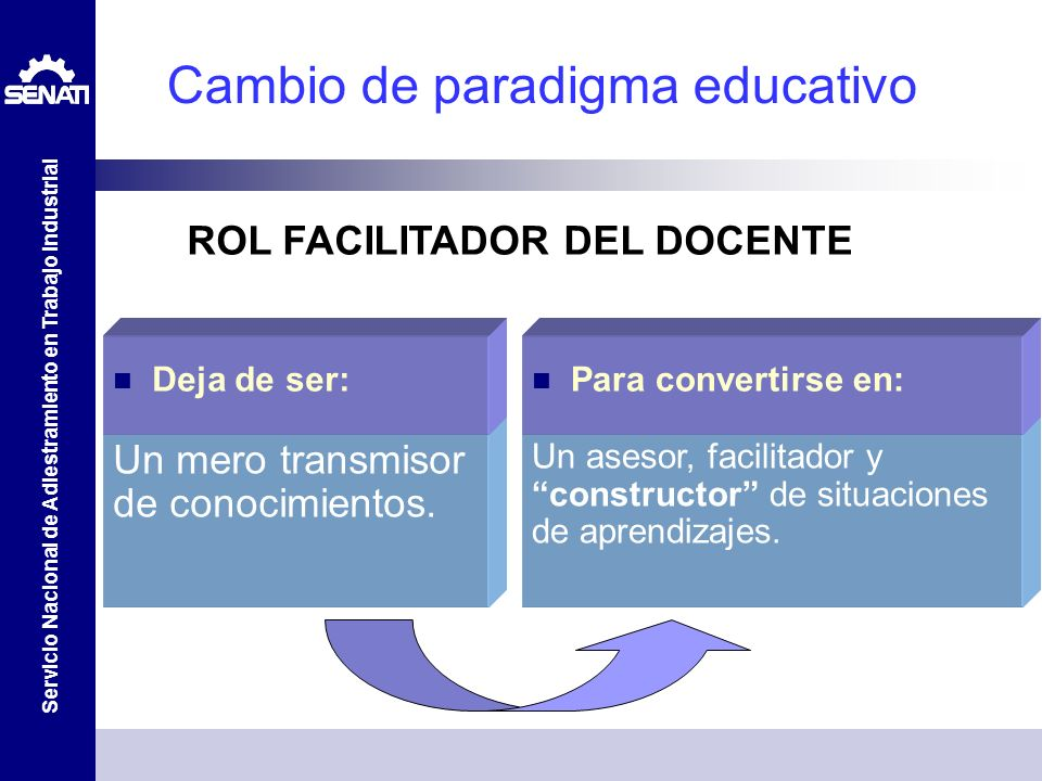 Cambio de paradigma educativo