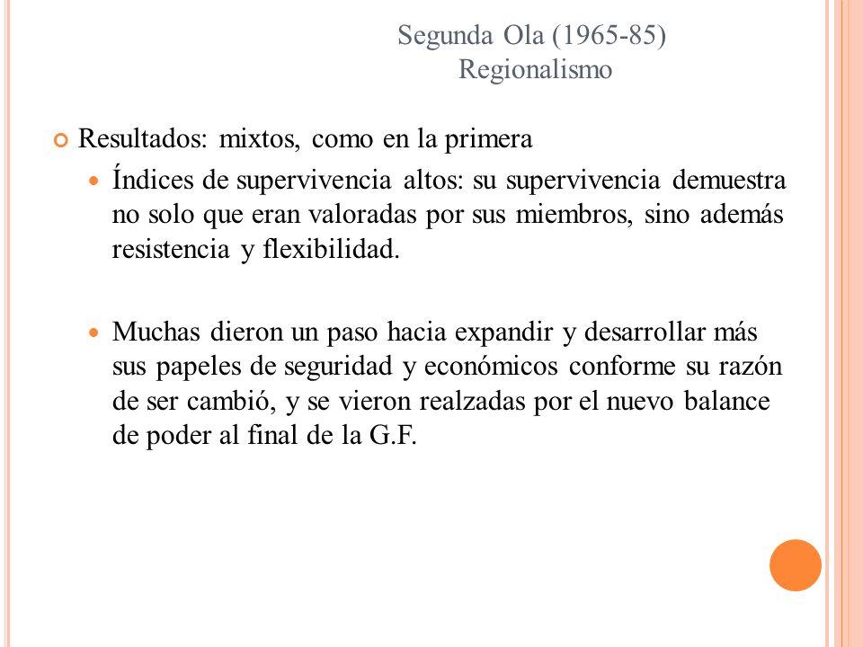 Segunda Ola (1965-85) Regionalismo. Resultados: mixtos, como en la primera.