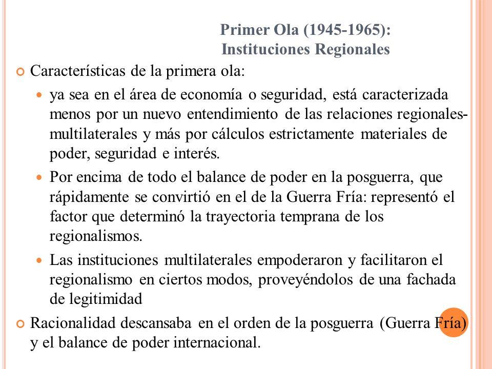 Instituciones Regionales