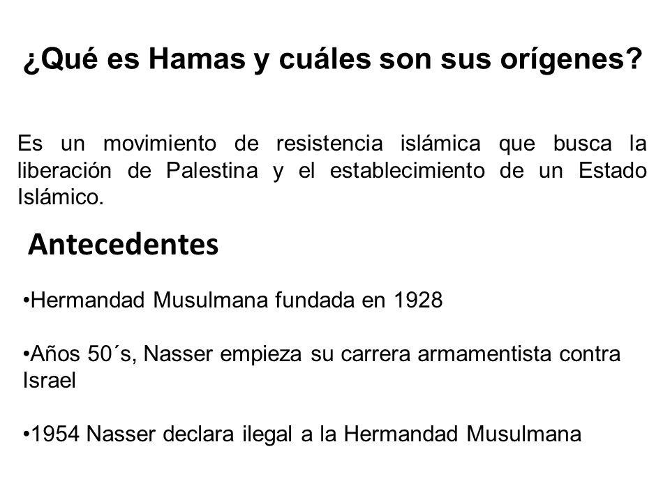 Antecedentes ¿Qué es Hamas y cuáles son sus orígenes