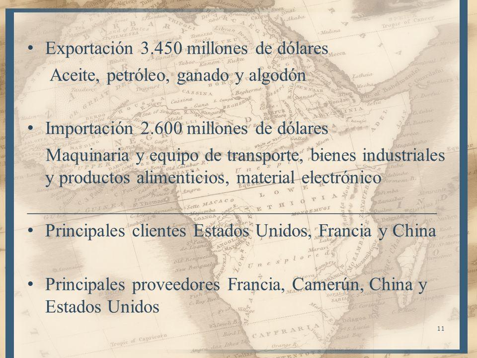 Exportación 3.450 millones de dólares